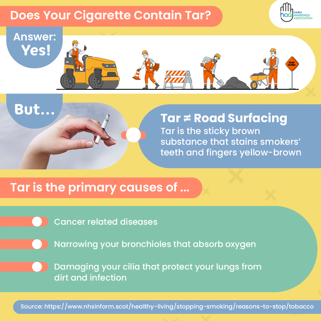 Does Your Cigarette Contain Tar?